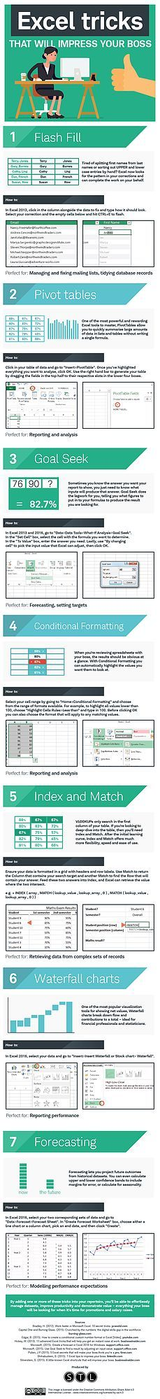 Microsoft Excel is packed with useful data management features that don't see a lot of use, like pivot tables, index and match, and conditional formatting. If you're just using excel to sum and chart