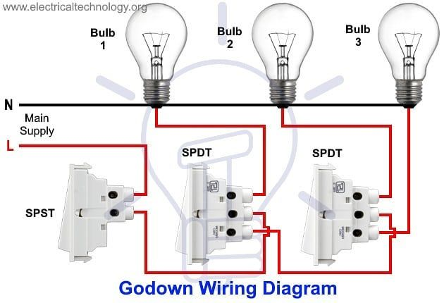 Godown Tunnel Wiring In 2020 Electrical Circuit Diagram Electrical Projects Circuit