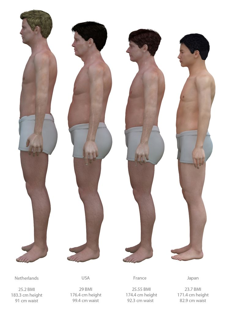 How the Average American Man's Body Compares to Others Around The World