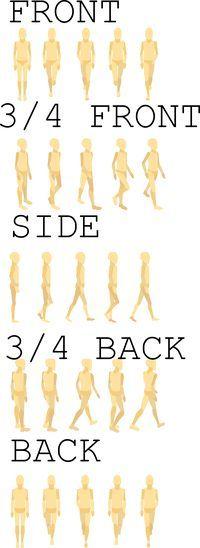 Posiciones al andar, diferentes ángulos