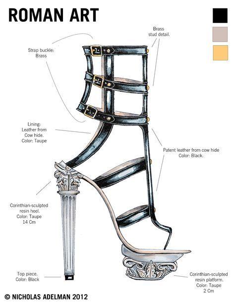 modle chaussure chaussure dessin accessoire rw bases vtements binome infographie haut couture croquis mode mode de conception modles dessins