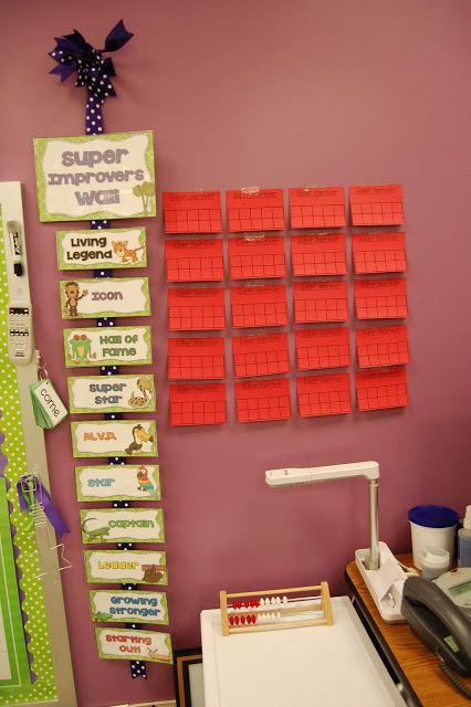 Mrs. Wills Kindergarten's Super Improver Wall