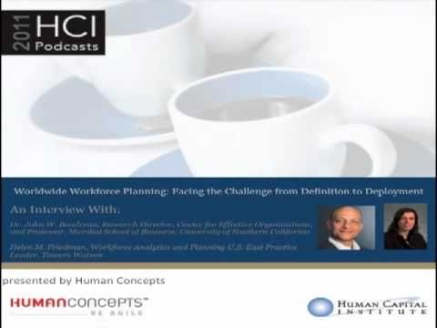 challenges of human resource planning pdf