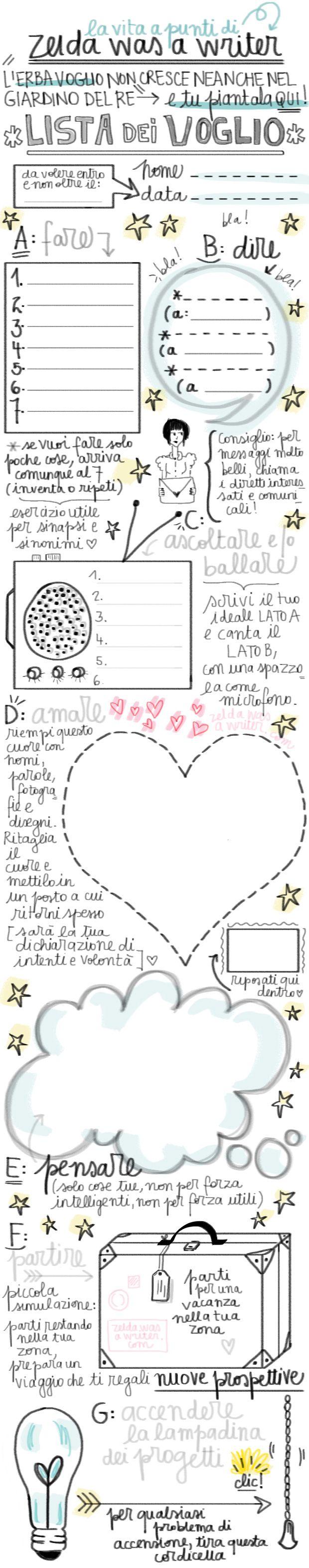 Lista dei voglio - da stampare