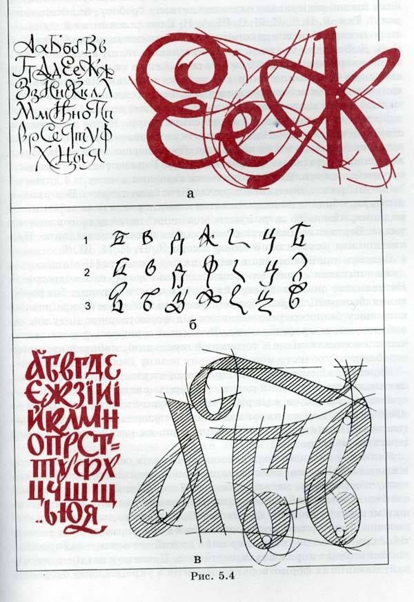 Курси каліграфії від Ольги Верменич