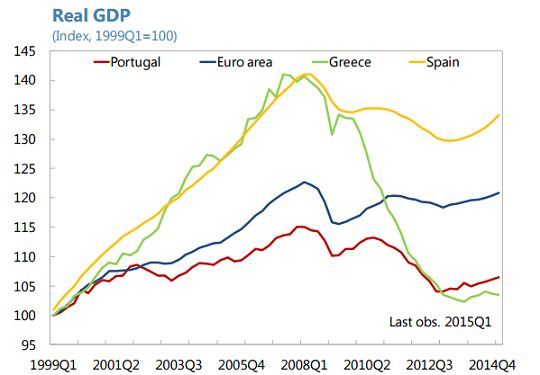 Indebted Portugal is still the problem child of the eurozone - Telegraph