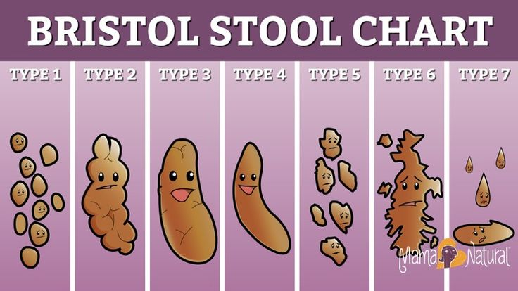 Bristol Stool Chart. Ever wondered what your bowel movements say about your health? Find out in this post whether your poops are healthy and what you can do about it.