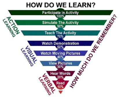 """The 21st century classroom... Doesn't just focus on """"what"""" kids learn, it focuses more on """"how"""" kids learn best... Knows the difference between something that is hard, and something that is rigorous... Makes learning both relevant and meaningful... Recognizes we're preparing our students for a world that doesn't yet exist using technology that hasn't yet been invented to solve problems we haven't even thought of... Embraces the notion that education should be done """"with"""" our students..."""