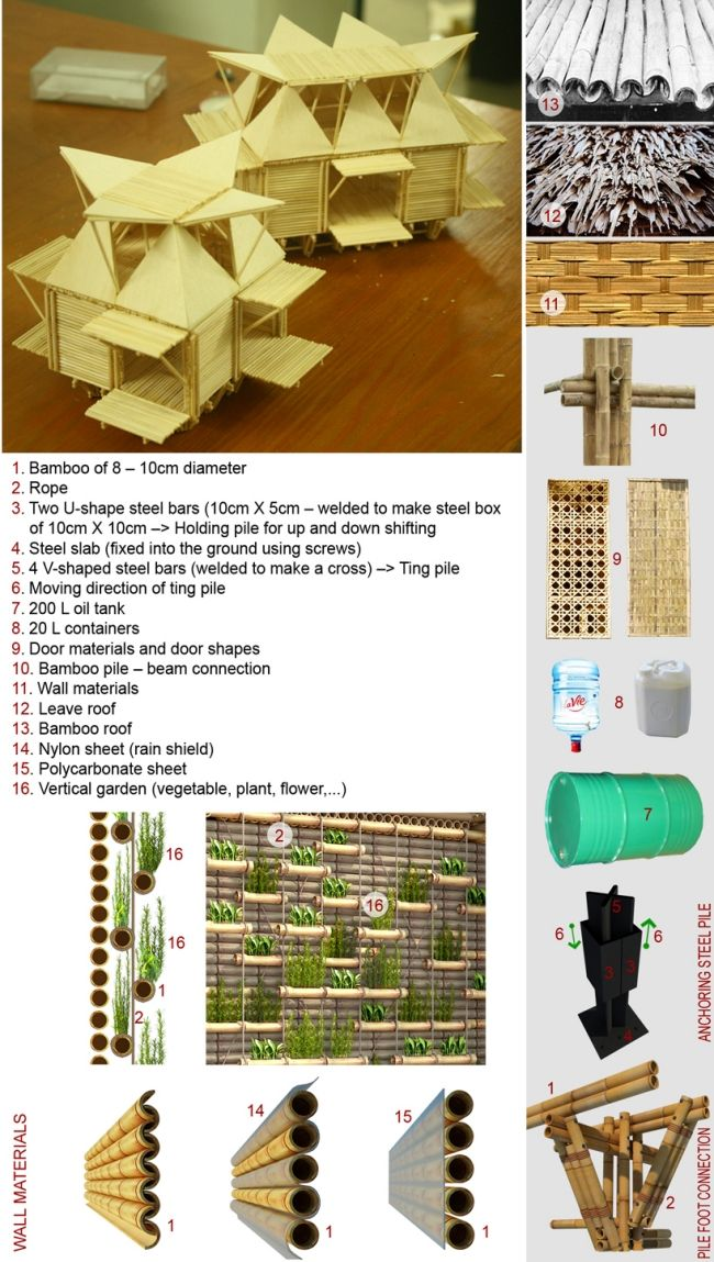 bambushäuser prototyp wohnbauprojekt vietnam low cost