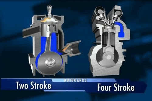 Two vs Four stroke engine : mechanical_gifs