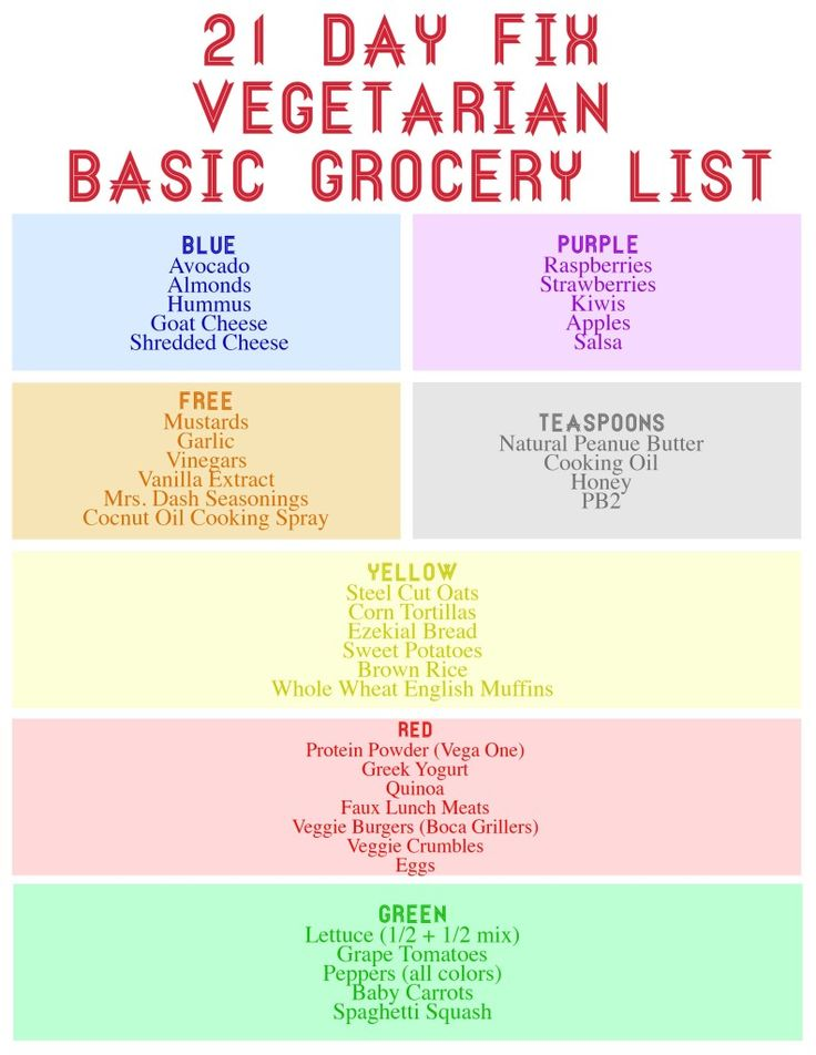 Best 25+ Vegetarian grocery lists ideas on Pinterest Clean - printable grocery list template
