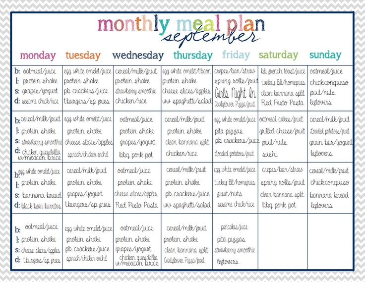 Menu Planning Template Download Weekly Menu Planning Calendar