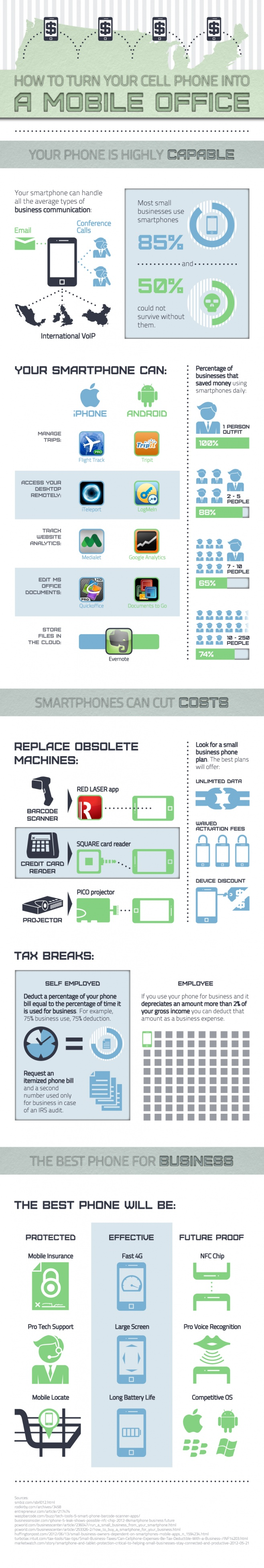 #Infographic: How to turn your #smartphone into a #mobile office
