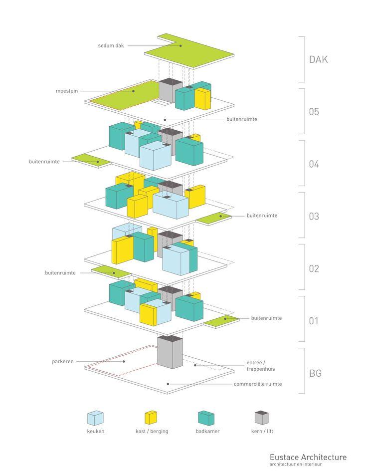 Duurzame CPO zelfbouw loft appartementen (schema van indeling) - Loft casco appartementen | Eustace Architectuur