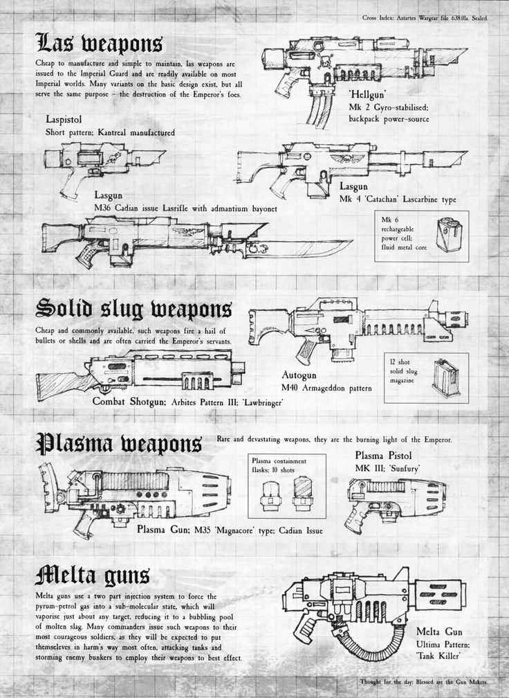http://static.giantbomb.com/uploads/original/8/88760/1431939-weapons_1.png