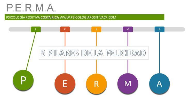 Perma-psciología-positiva-costa-rica.jpg (1110×599)