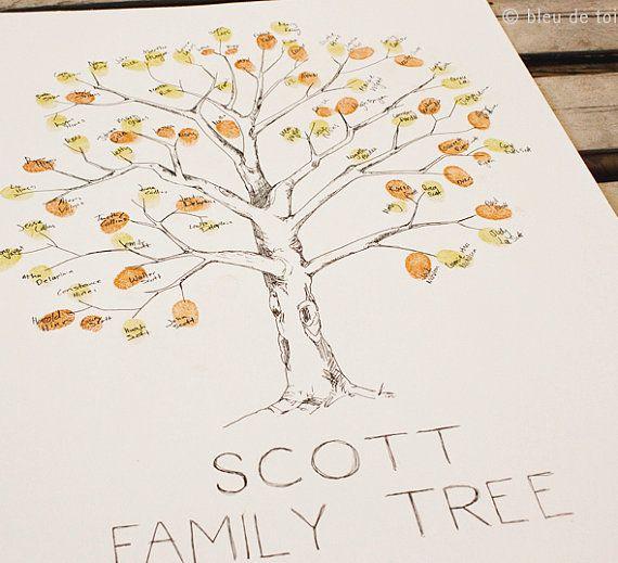 Family Tree with fingerprints! Great family reunion idea.