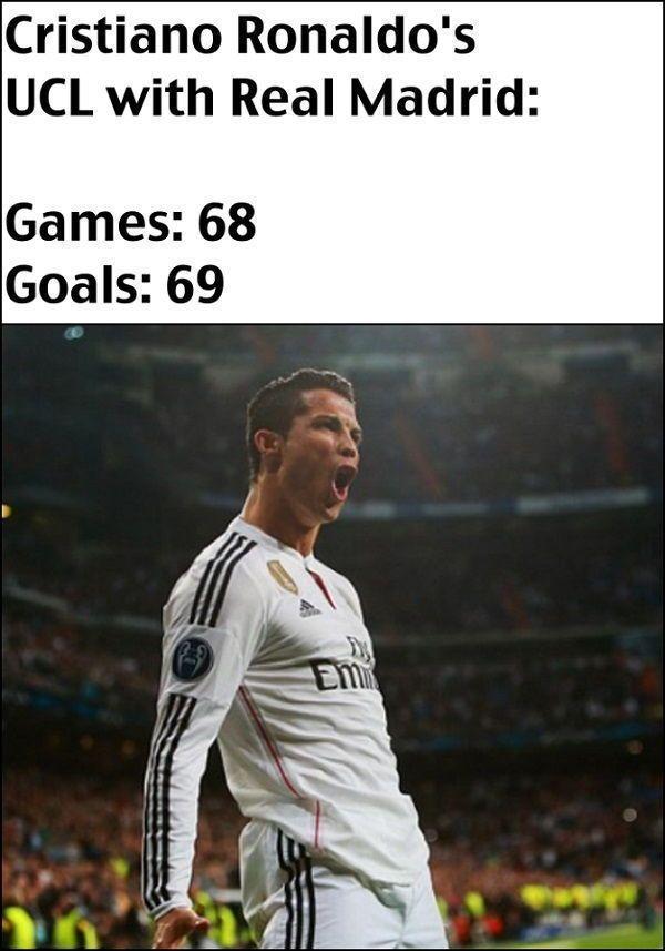Cristiano Ronaldo w Lidze Mistrzów strzelił 69 goli w 68 meczach • Ronaldo w barwach Realu Madryt w Champions League • Zobacz >> #ronaldo #cristianoronaldo #real #realmadrid #football #soccer #sports #pilkanozna