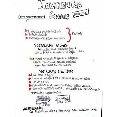 Módulo - sociologia II movimentos sociais