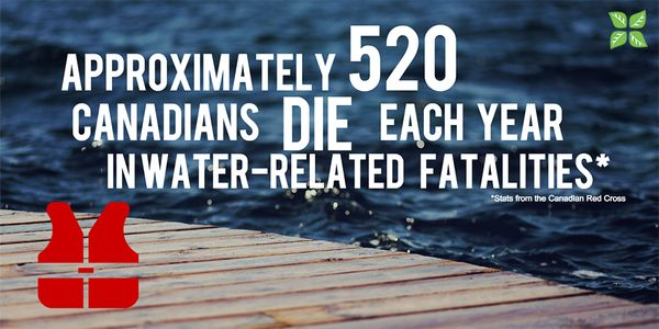 It's Drowning Prevention Week! Stay safe on & by the water with @redcrosscanada's tips