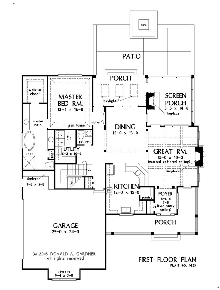 170 best now in progress images on pinterest arch for House plans with great room in front