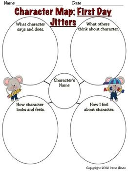 characterization writing activity for first grade
