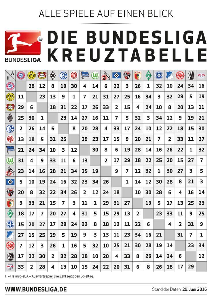 Infografik: Der Bundesliga-Spielplan auf einen Blick | Kreuztabelle - bundesliga.de