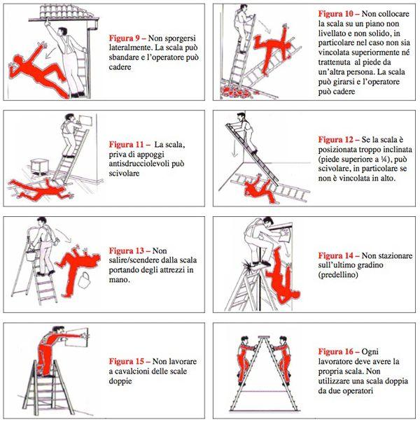 Nuove linee guida per le scale portatili nei cantieri