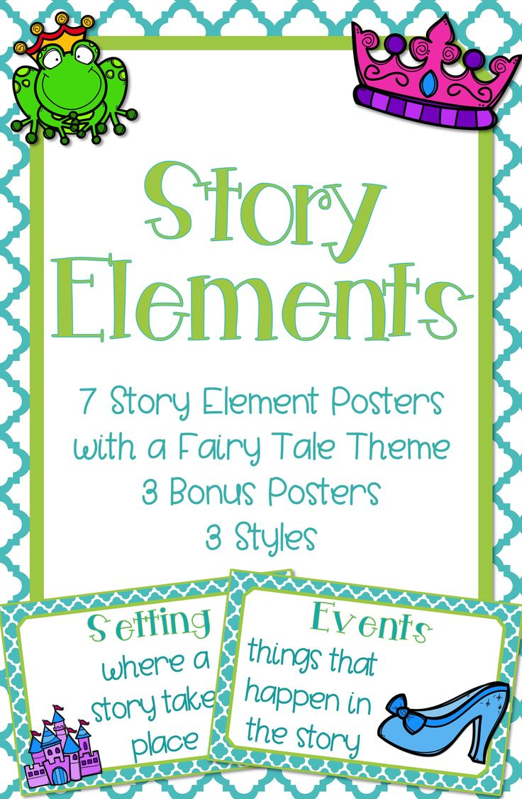 These fairy tale-themed posters represent the following story elements: character, setting, events, problem, solution, lesson.