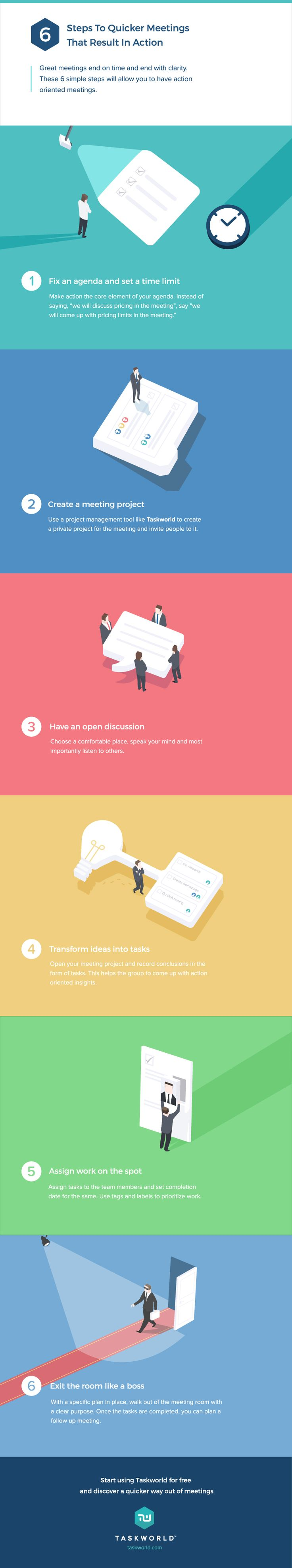6 Steps to Quicker Meetings that Result in Action #Infographic #Meetings