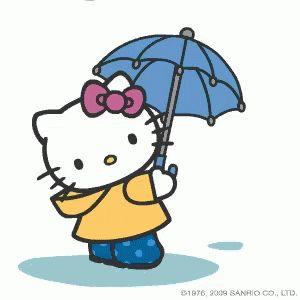 Hello Kitty GIF - Hello Kitty - Discover & Share GIFs