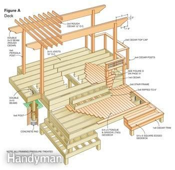 dream deck plans the family handyman wood decks and nooks