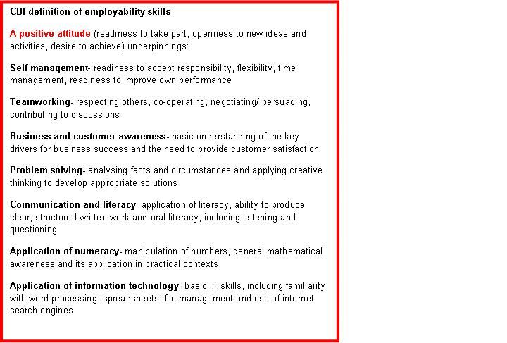 22 best Employability Skills images on Pinterest Career planning - skills and qualifications list