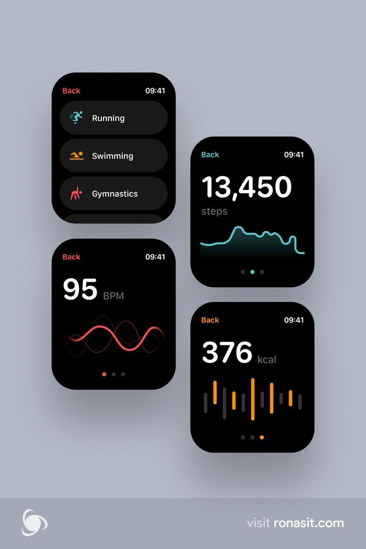 images?q=tbn:ANd9GcQh_l3eQ5xwiPy07kGEXjmjgmBKBRB7H2mRxCGhv1tFWg5c_mWT Smartwatch Ux Design