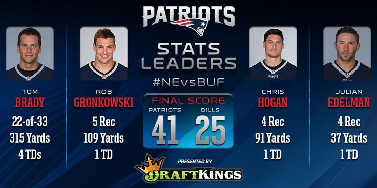"""New England Patriots on Twitter: """"#Patriots offensive stats leaders 10/30/16"""