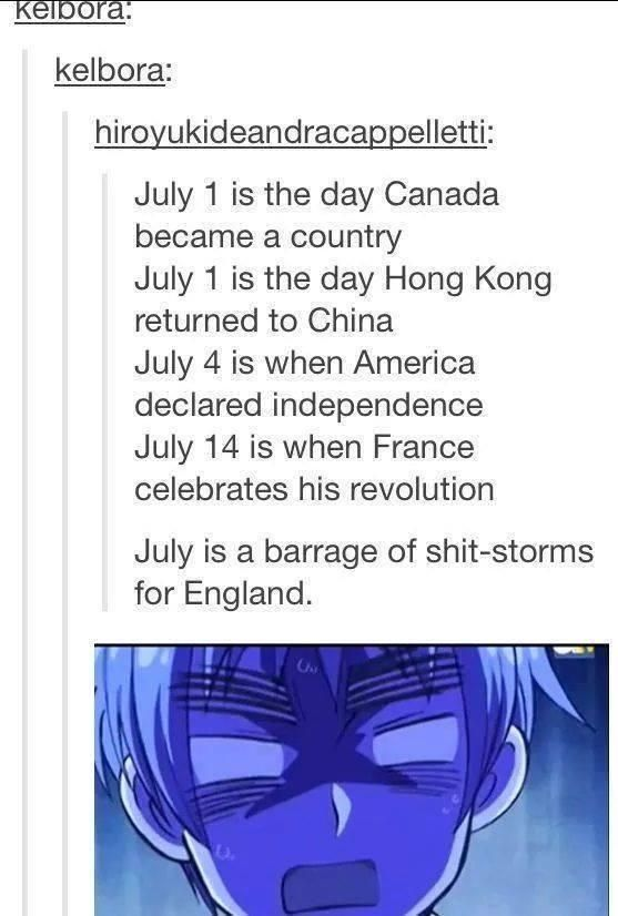 Poor England!  England is my favourite character, I may be bias cause I live in England, not the point.