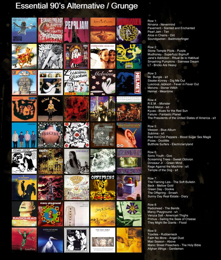 "Essential 90's Alternative/Grunge.   What's your favorite out of these? I'm still in love with ""Siamese Dream"" by Smashing Pumpkins"