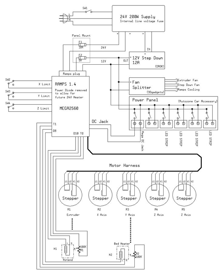 wiring ramps 1.4 board