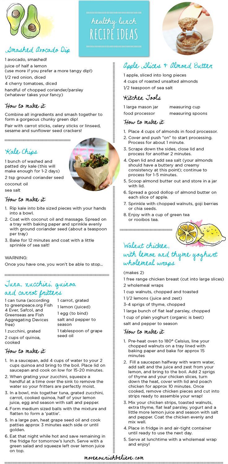 healthy lunch ideas from Lorna Jane (PDF with recipes)