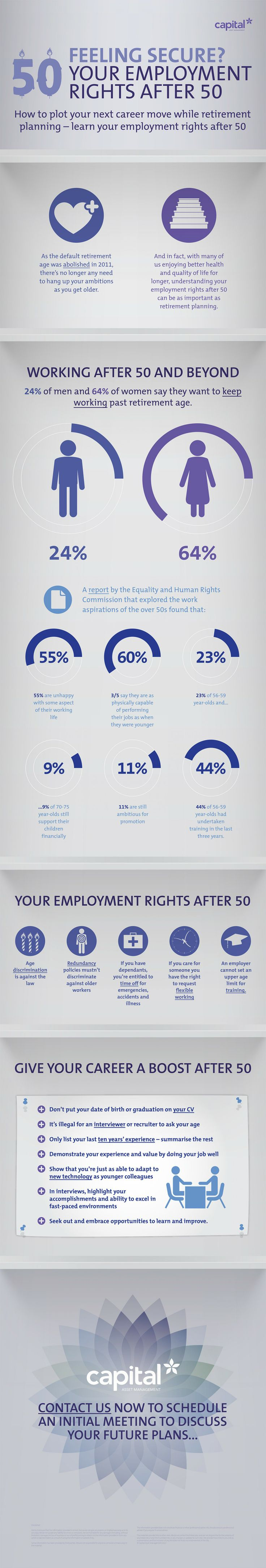 Feeling Secure, your employment rights After 50
