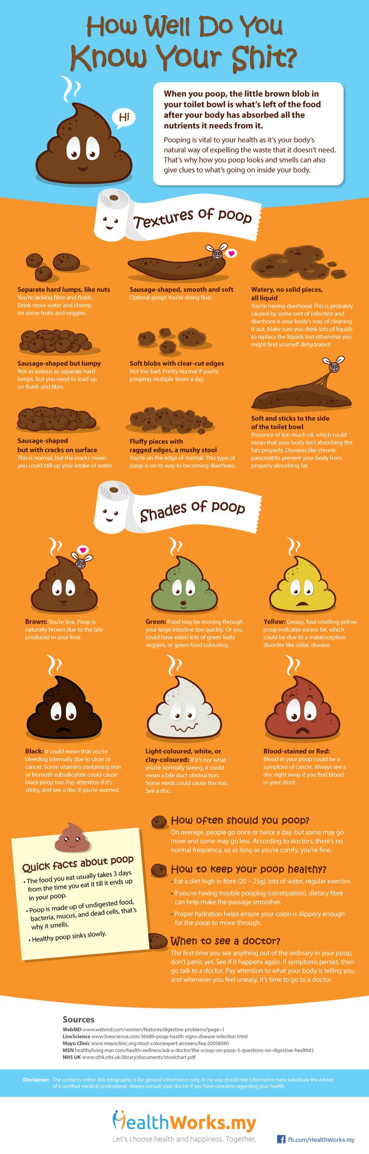 Infographic: What Your Poop Is Telling You| this is just weird and funny and informational at the same time. Idek