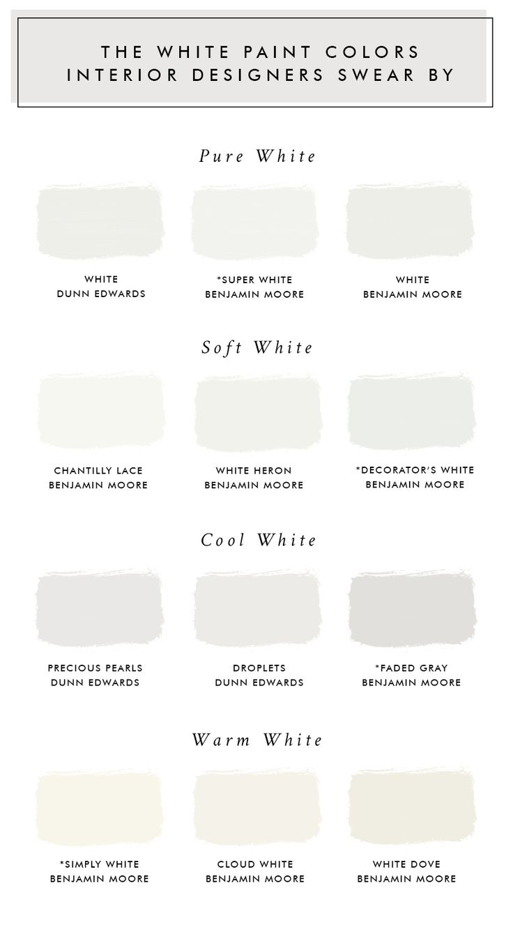 The White Paint Colors Interior Designers Swear By