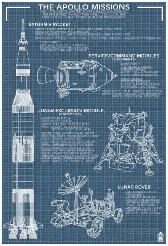 15 best gifts for my difficult husband images on pinterest husband apollo missions blueprint poster malvernweather Images