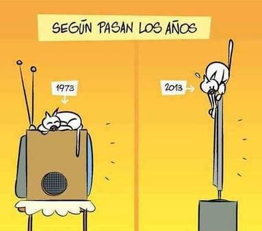 Humor gráfico - Antes y ahora