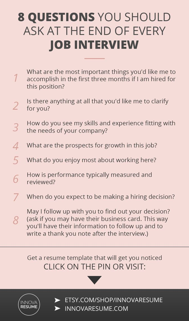 Questions You Should Ask At The End Of Every Job Interview Need A