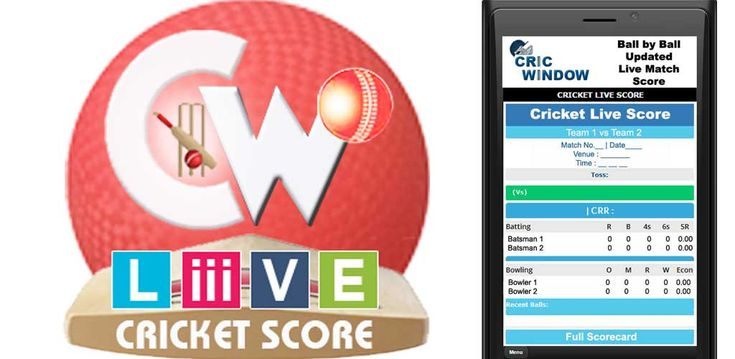 1st Test : South Africa vs India live score https://www.cricwindow.com/cricket_live_scores.html