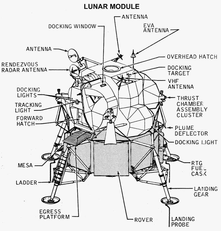 Diagram Of The Apollo Lunar Module Courtesy Of Nasa
