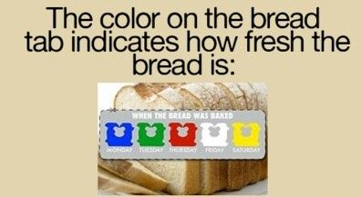 Bread Tie Color Code