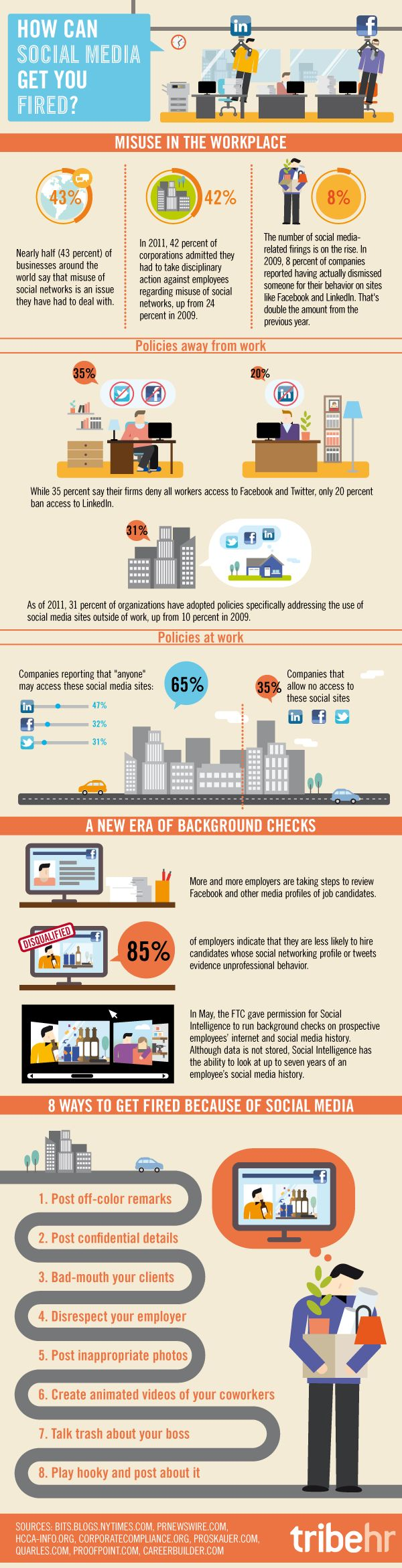 How can social media get you fired? Infographic from @TribeHR