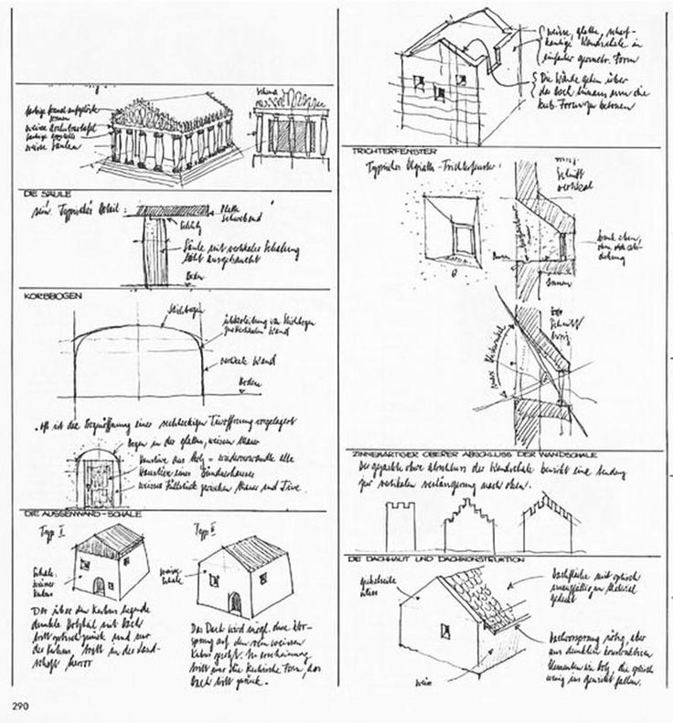 Modern Architecture Vocabulary 341 best architecture love images on pinterest | architecture